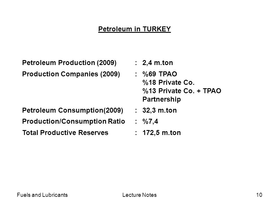 Petroleum Production (2009) : 2,4 m.ton Production Companies (2009)