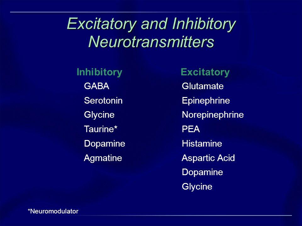 Excitatory and Inhibitory Neurotransmitters