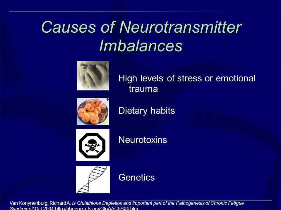 Causes of Neurotransmitter Imbalances