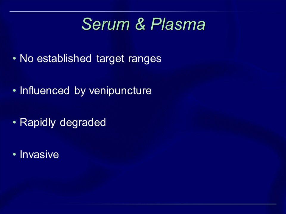 Serum & Plasma No established target ranges Influenced by venipuncture