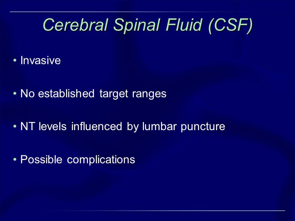 Cerebral Spinal Fluid (CSF)