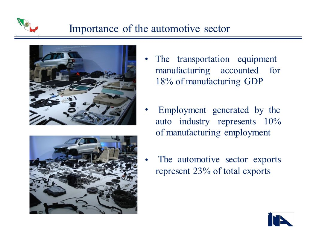 Importance of the automotive sector