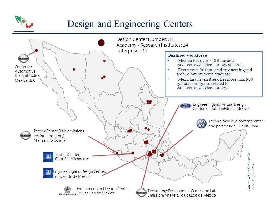 Design and Engineering Centers