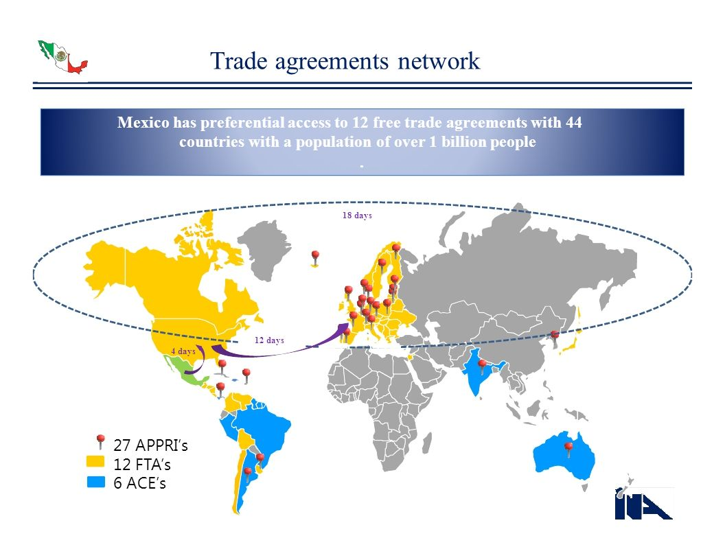 Trade agreements network