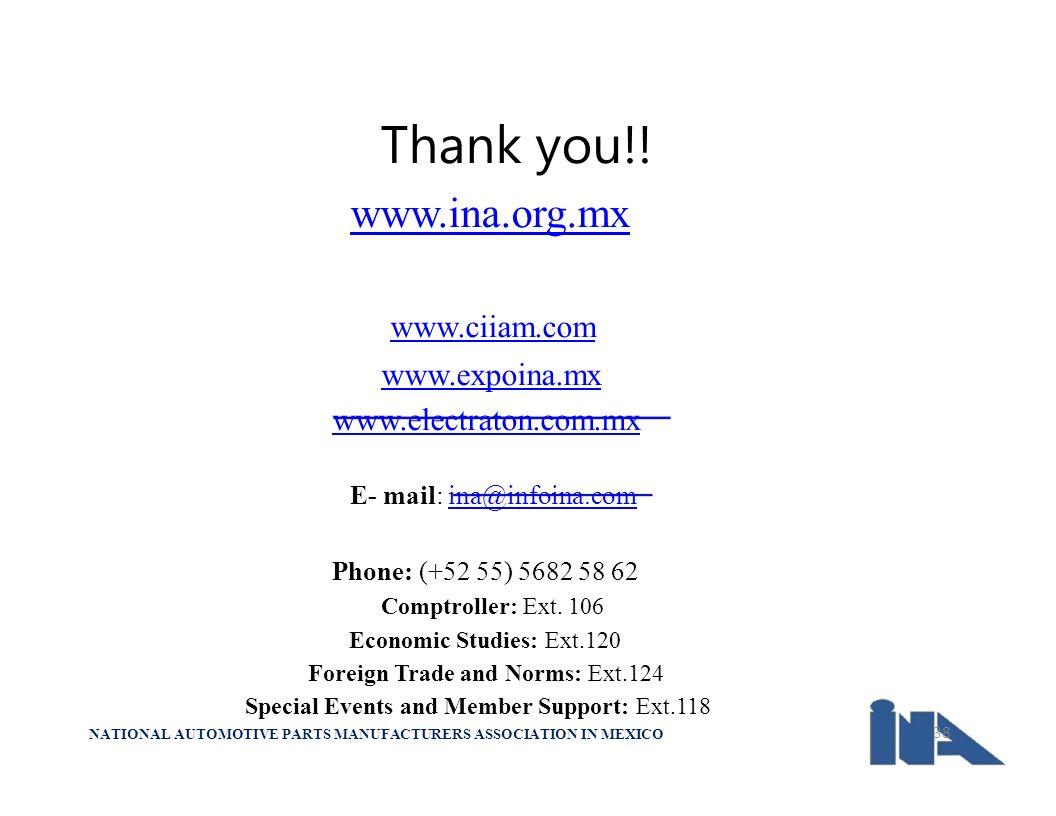 E- mail: ina@infoina.com