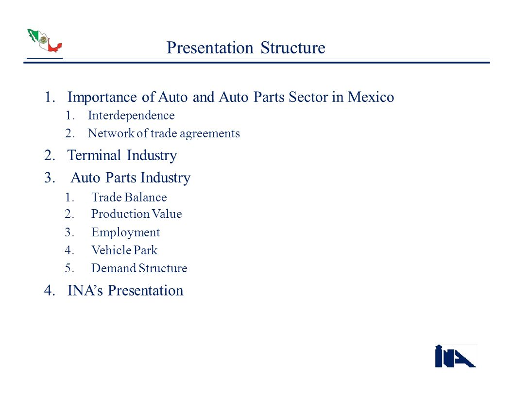 1. Importance of Auto and Auto Parts Sector in Mexico