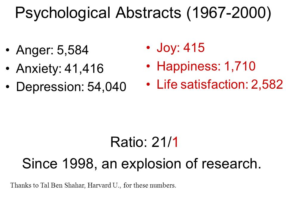 Psychological Abstracts (1967-2000)