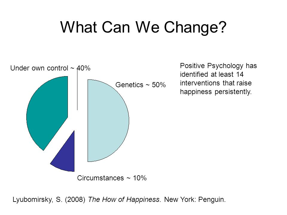 What Can We Change Positive Psychology has identified at least 14 interventions that raise happiness persistently.