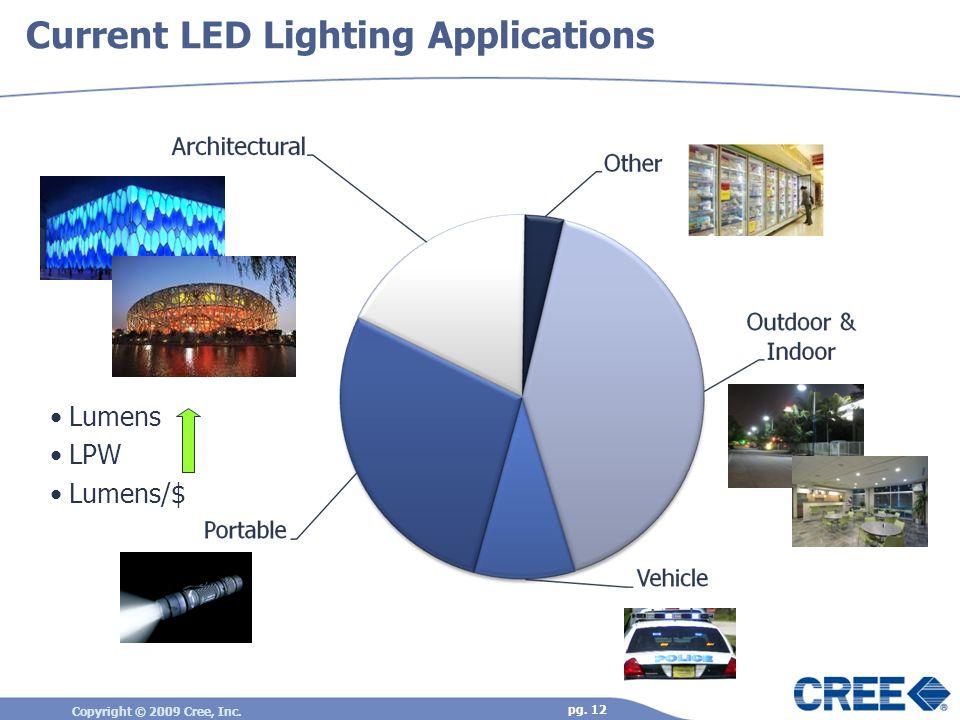 Current LED Lighting Applications