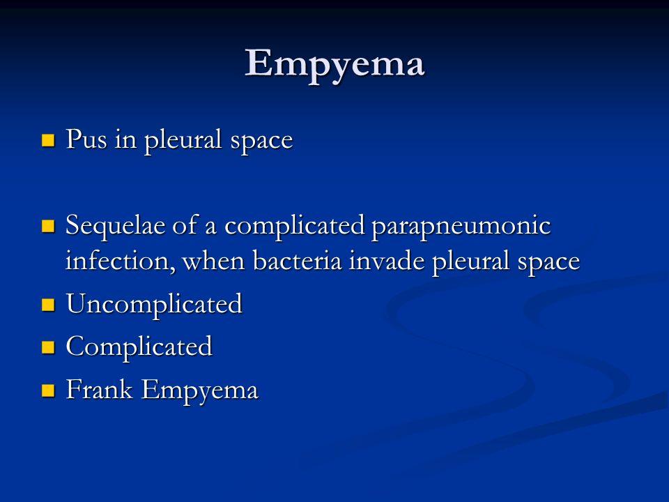 Empyema Pus in pleural space