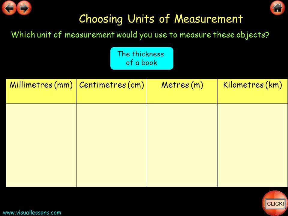 Choosing Units of Measurement