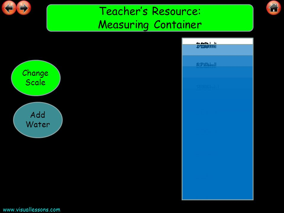 Teacher's Resource: Measuring Container