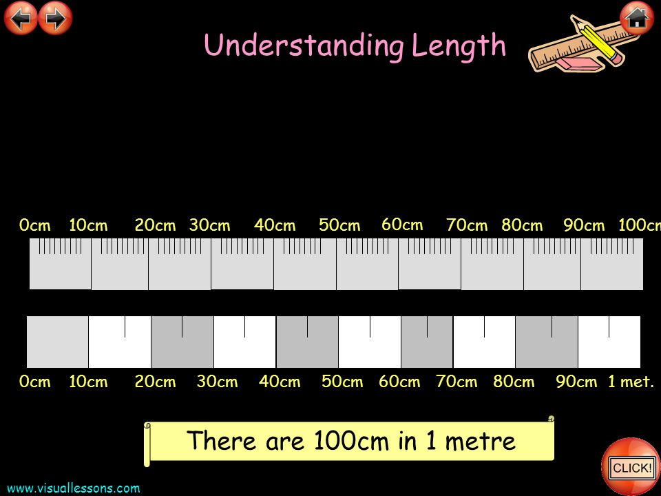 Understanding Length There are 100cm in 1 metre 0cm 10cm 20cm 30cm