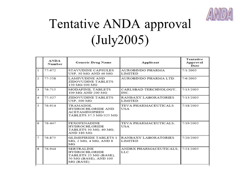 Tentative ANDA approval (July2005)