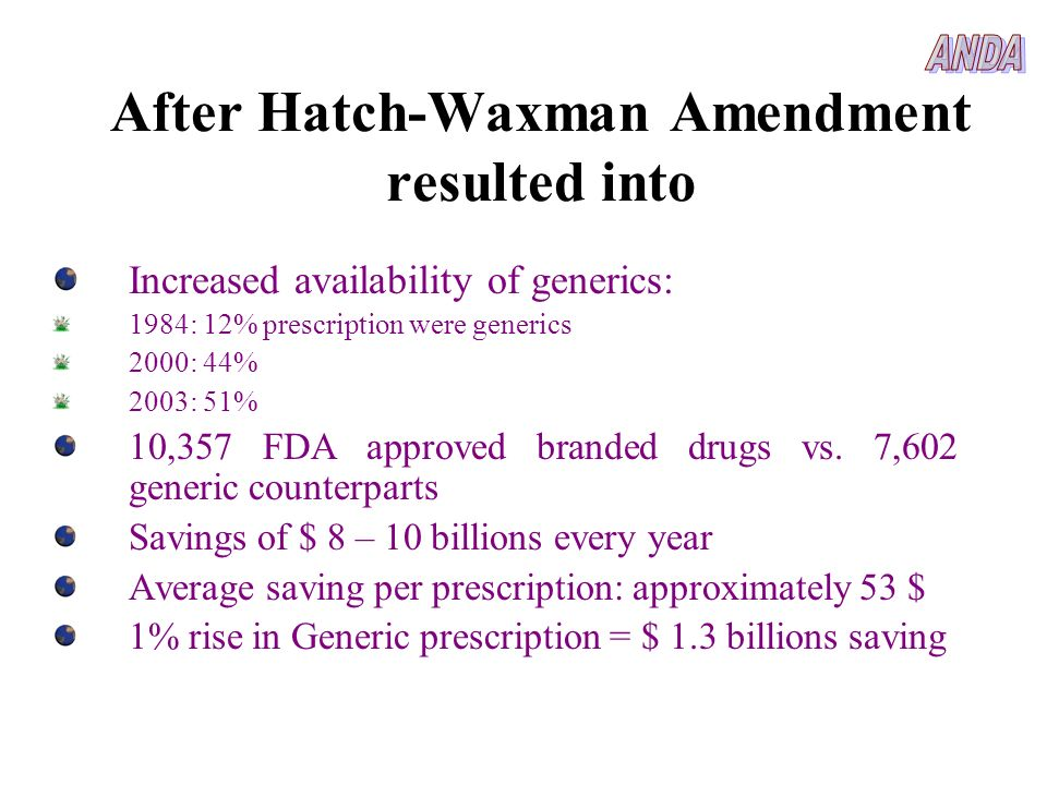 After Hatch-Waxman Amendment resulted into