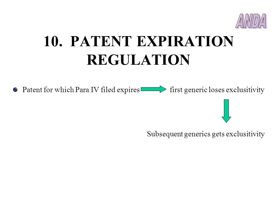 10. PATENT EXPIRATION REGULATION