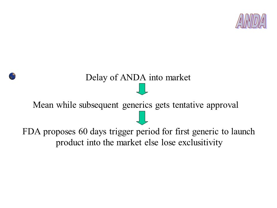 ANDA Delay of ANDA into market