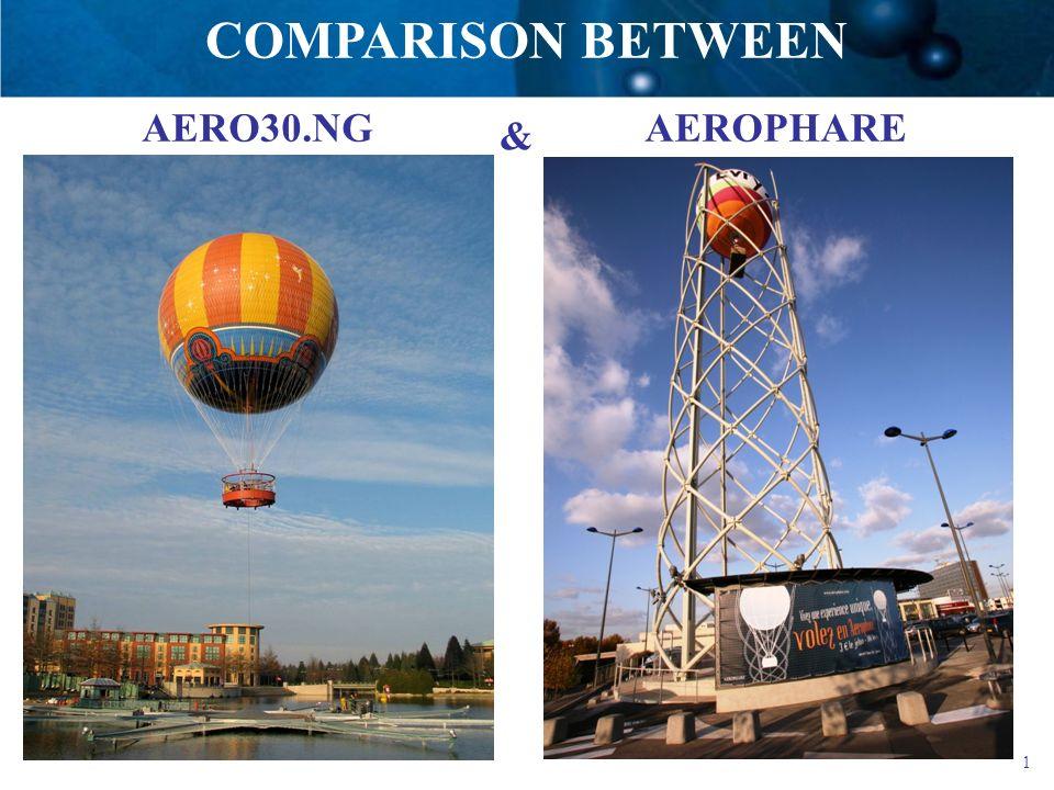 COMPARISON BETWEEN AERO30.NG AEROPHARE &