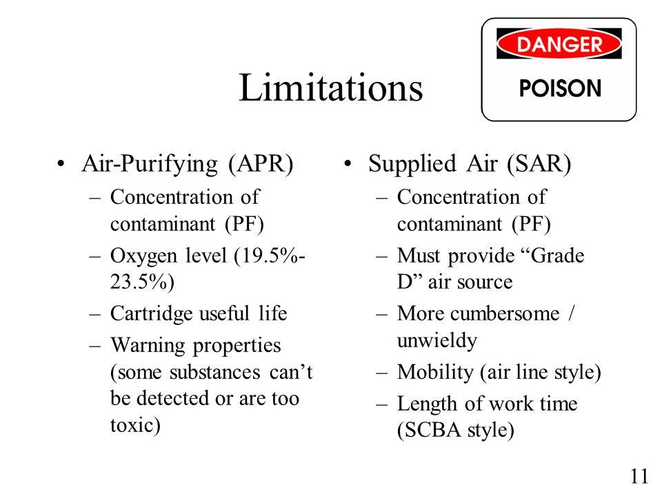 Limitations Air-Purifying (APR) Supplied Air (SAR)