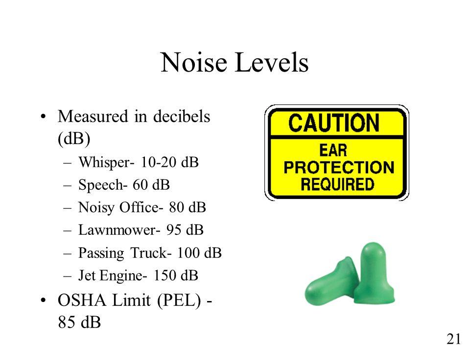 Noise Levels Measured in decibels (dB) OSHA Limit (PEL) - 85 dB