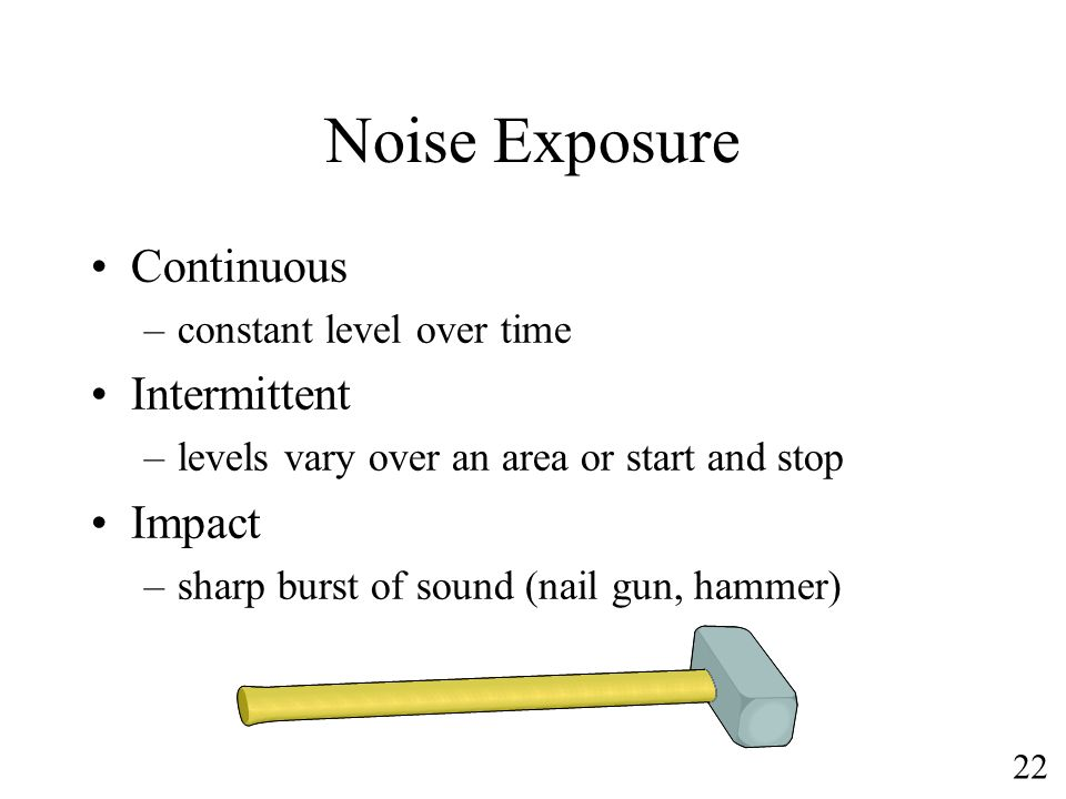 Noise Exposure Continuous Intermittent Impact constant level over time