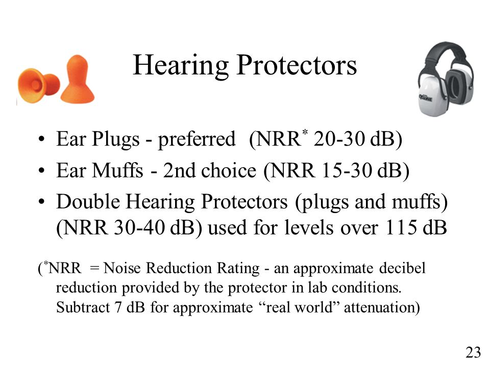Hearing Protectors Ear Plugs - preferred (NRR* 20-30 dB)