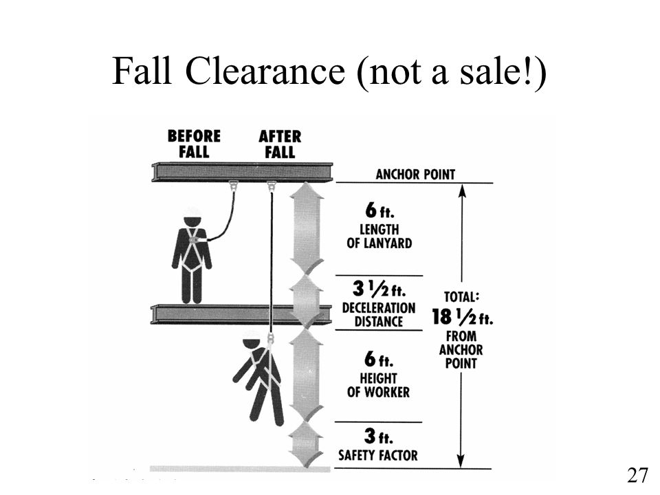 Fall Clearance (not a sale!)