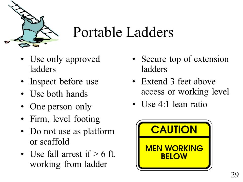 Portable Ladders Use only approved ladders Inspect before use
