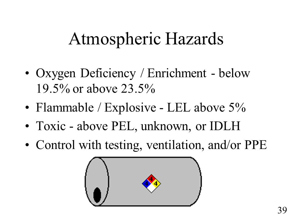Atmospheric Hazards Oxygen Deficiency / Enrichment - below 19.5% or above 23.5% Flammable / Explosive - LEL above 5%