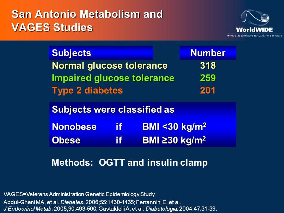 San Antonio Metabolism and VAGES Studies