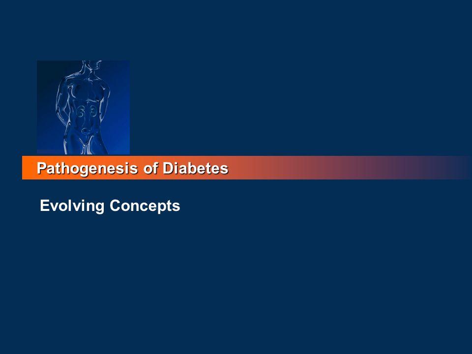Pathogenesis of Diabetes