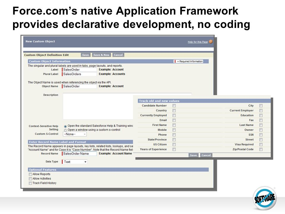 Force.com's native Application Framework provides declarative development, no coding