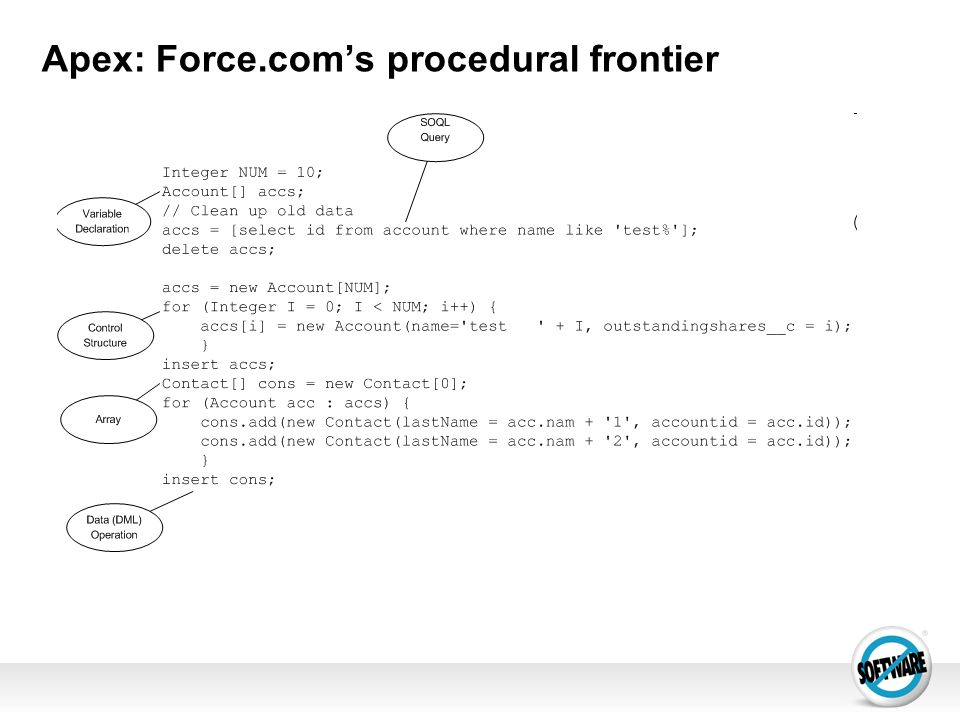 Apex: Force.com's procedural frontier