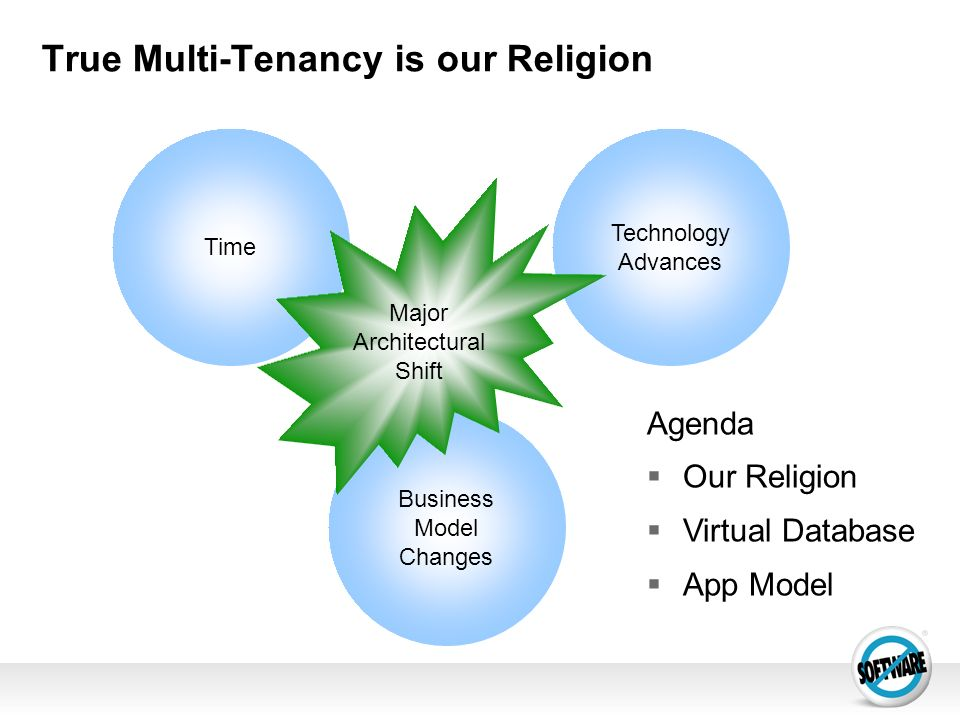 True Multi-Tenancy is our Religion