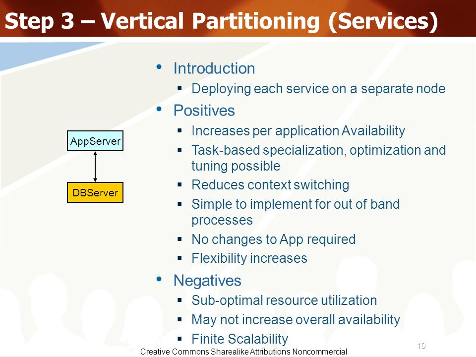 Step 3 – Vertical Partitioning (Services)