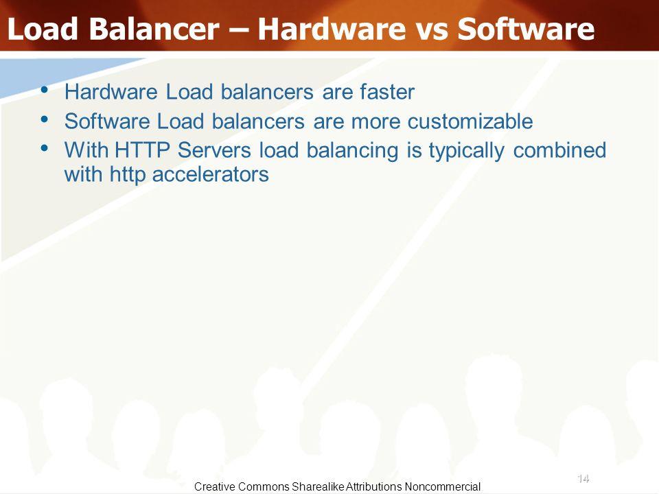 Load Balancer – Hardware vs Software