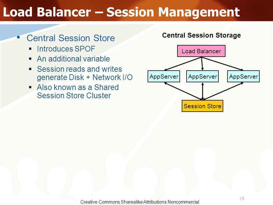 Load Balancer – Session Management