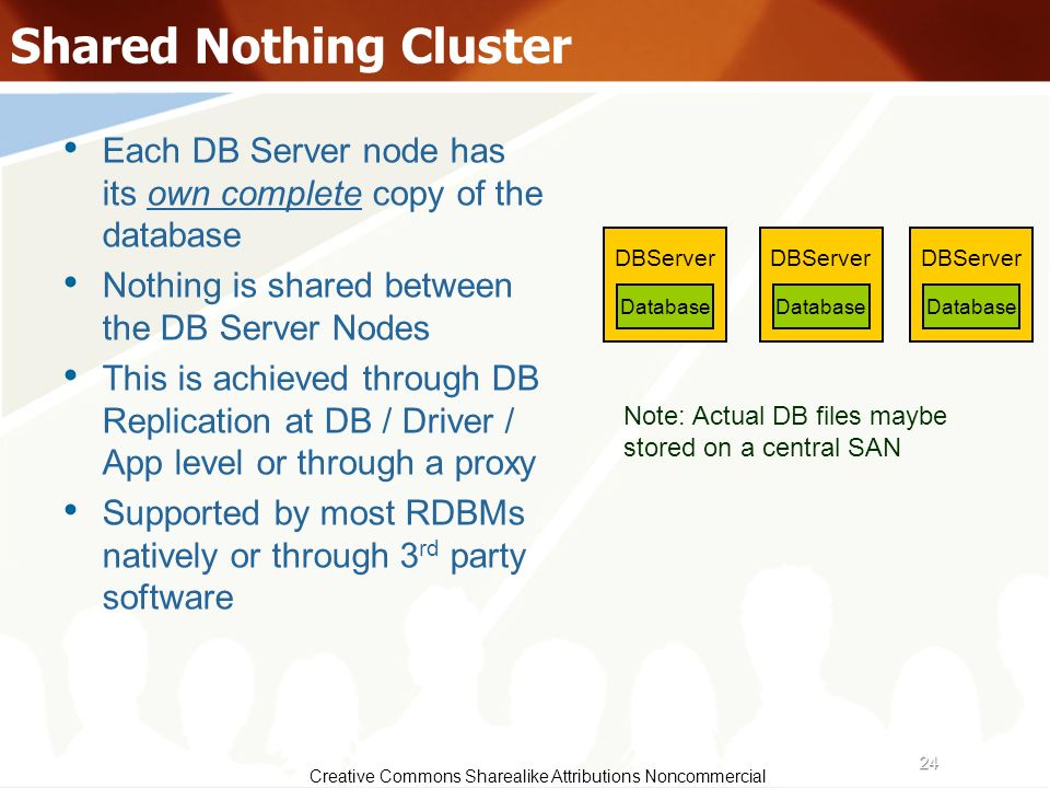 Shared Nothing Cluster
