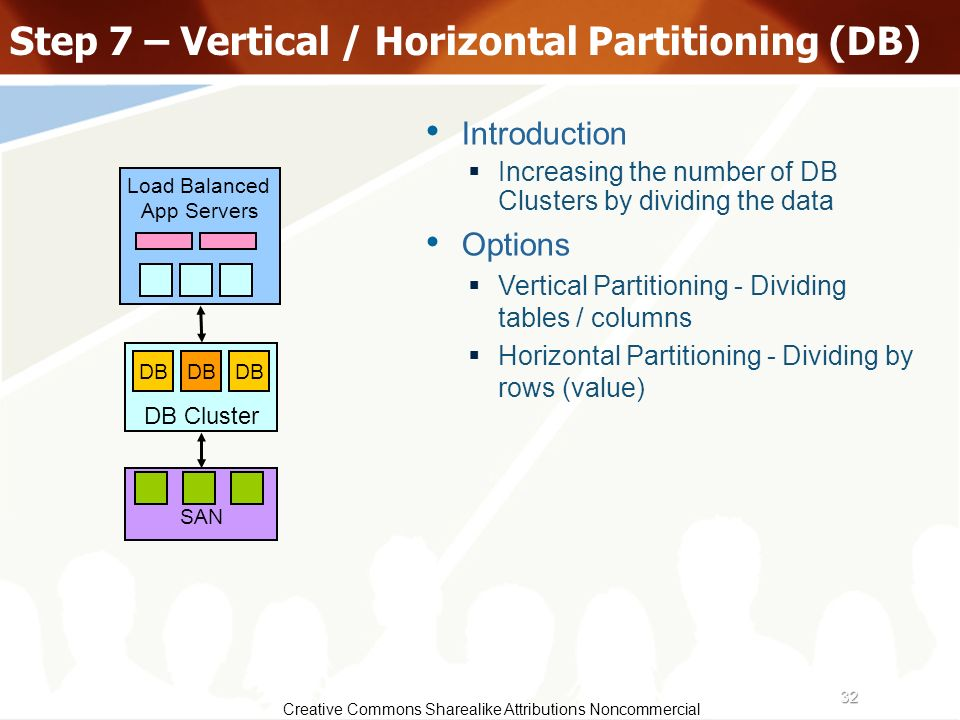 Step 7 – Vertical / Horizontal Partitioning (DB)