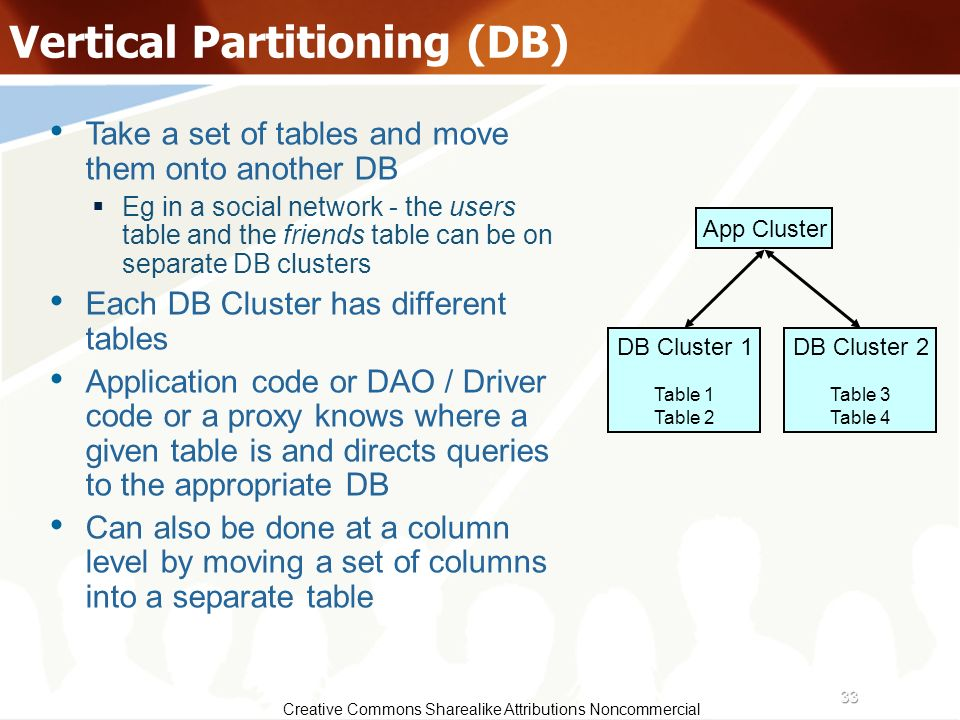 Vertical Partitioning (DB)