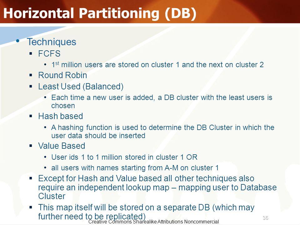 Horizontal Partitioning (DB)