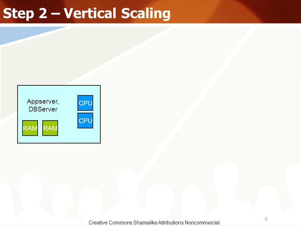 Step 2 – Vertical Scaling