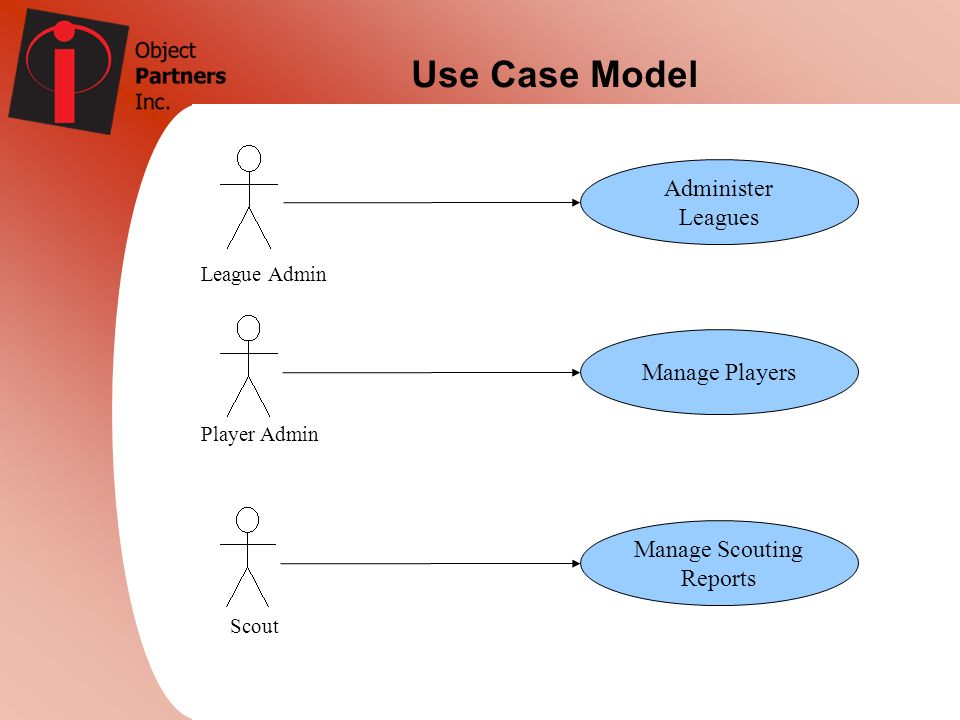 Use Case Model Administer Leagues Manage Players Manage Scouting
