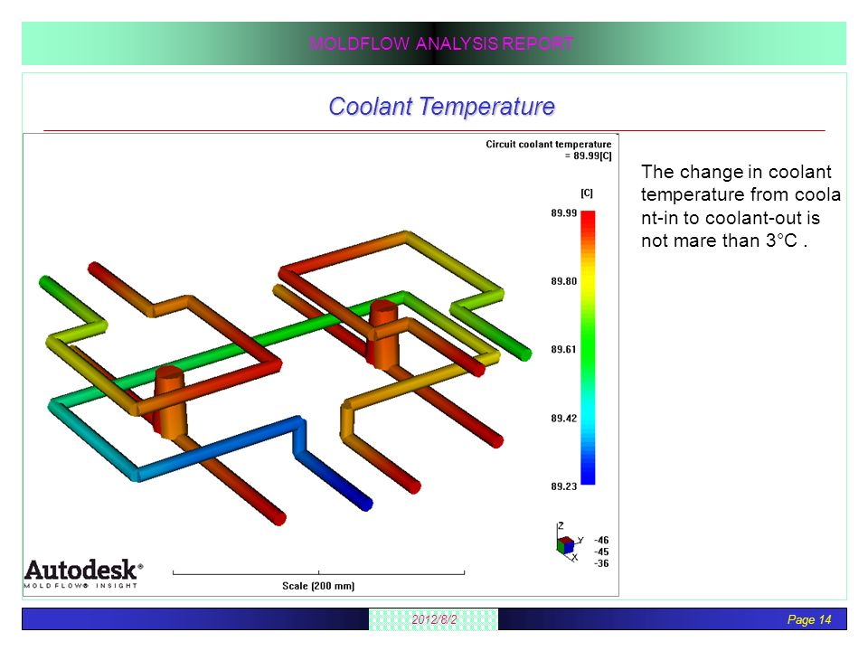 Coolant Temperature The change in coolant temperature from coolant-in to coolant-out is not mare than 3°C .