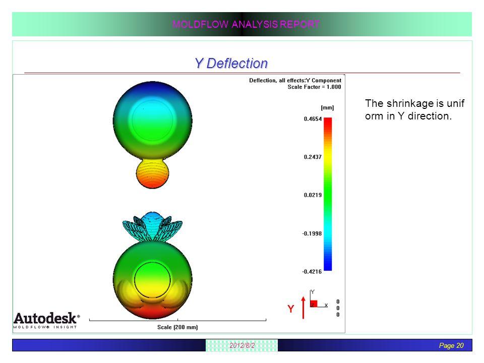 Y Deflection The shrinkage is uniform in Y direction. Y