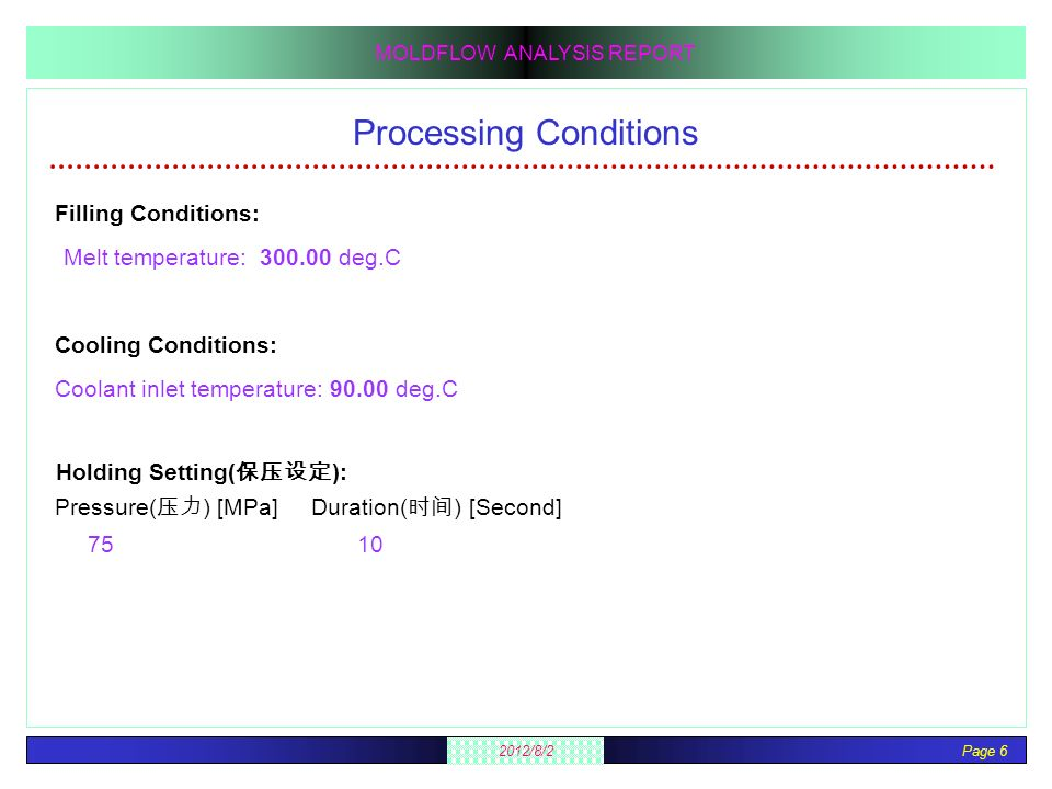 Processing Conditions