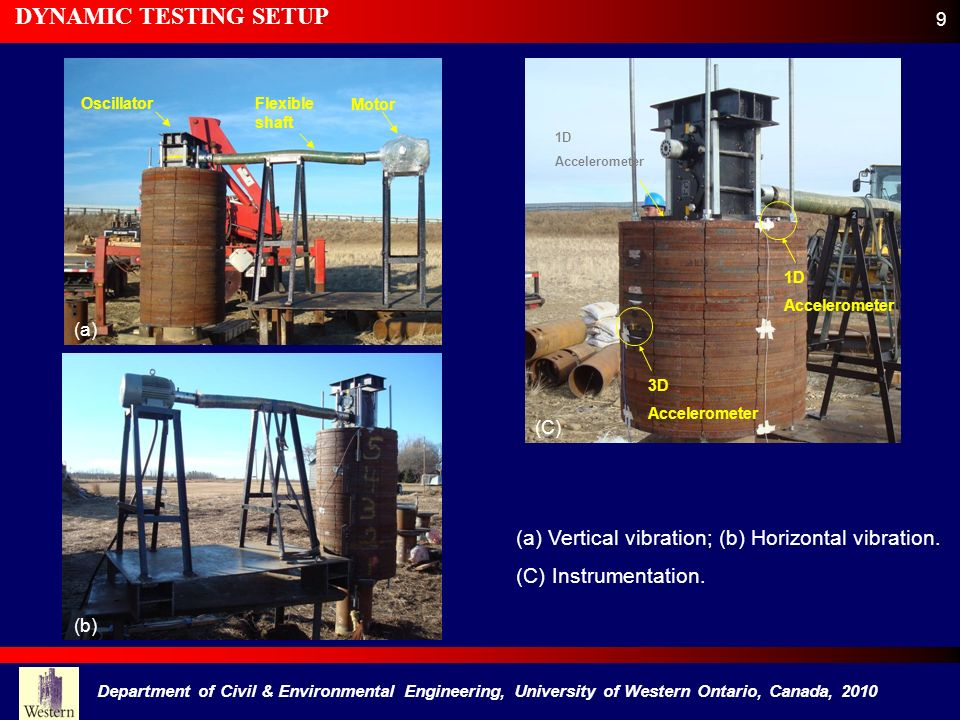 DYNAMIC TESTING SETUP 8. 9. Oscillator. Flexible shaft. Motor. 1D. Accelerometer. 3D. (a) (C)