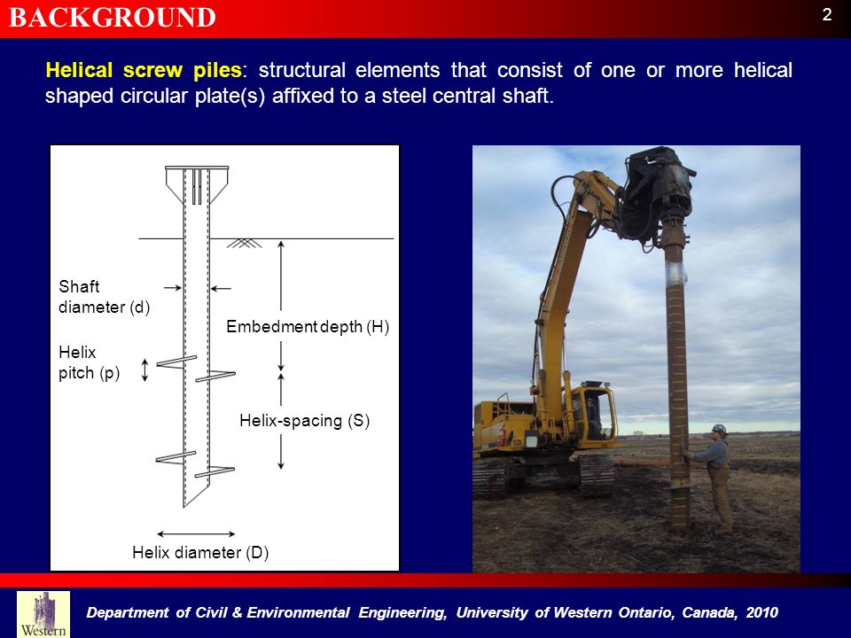 BACKGROUND2. Helical screw piles: structural elements that consist of one or more helical shaped circular plate(s) affixed to a steel central shaft.