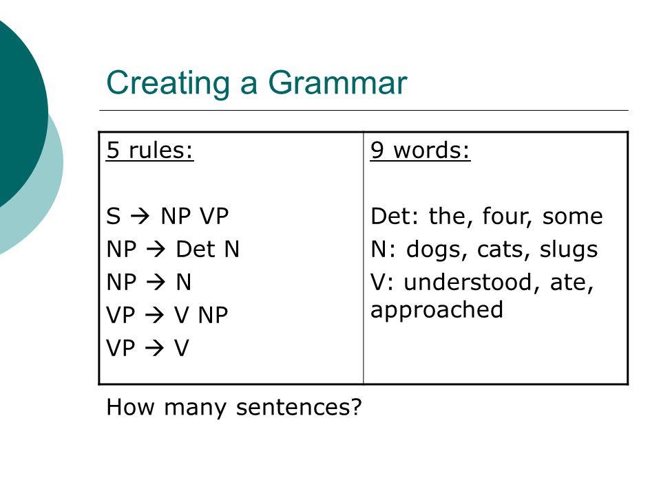 Creating a Grammar 5 rules: S  NP VP NP  Det N NP  N VP  V NP