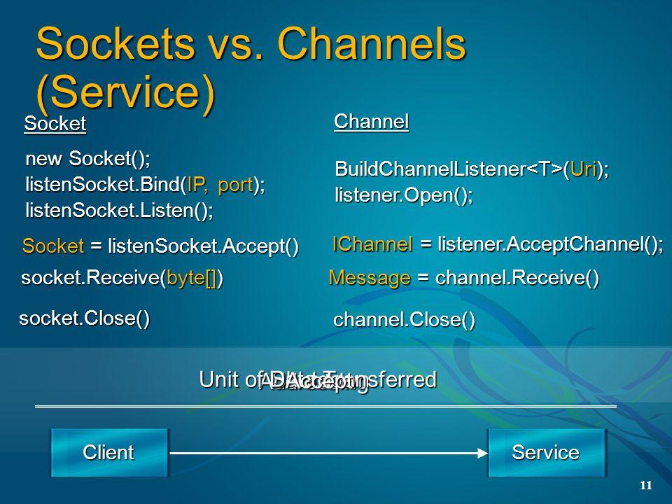 Sockets vs. Channels (Service)